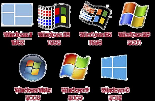 Evolucion de sistemas