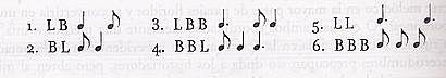 Los modos rítmicos