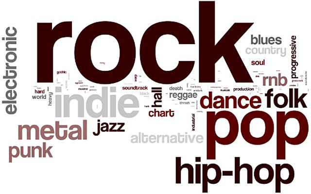 Música Pop ( popular) año 2000- actualidad