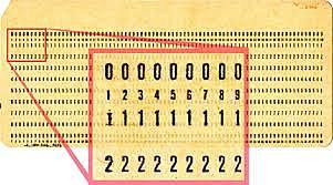 Tarjeta perforada (1,960)