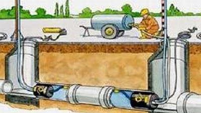 BEGINNING OF ENVIRONMENTAL ENGINEERING