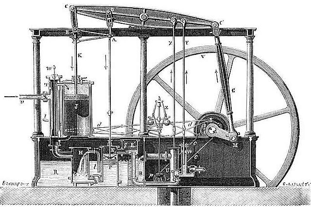 James Watt invents a Steam Engine able to Power Industry