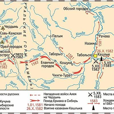 Покорение Сибири. Походы Ермака timeline