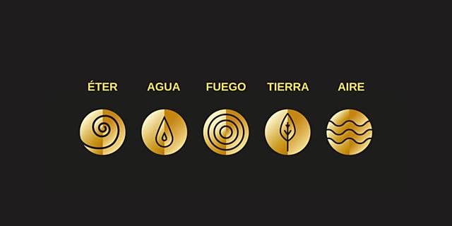 Teoría de los cinco elementos