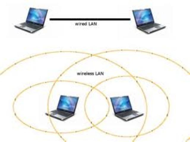 estándares de codificación de audio y video