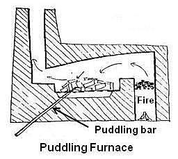 The puddling process