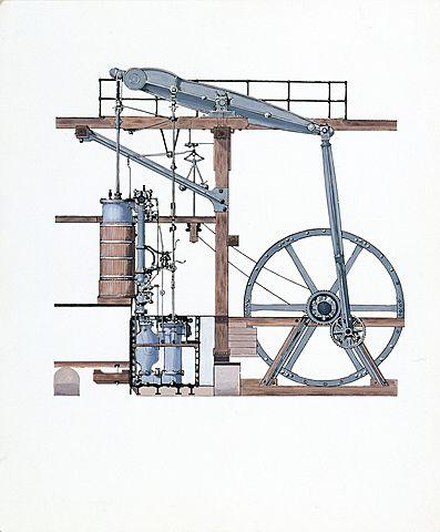 The Boulton and Watt steam engine