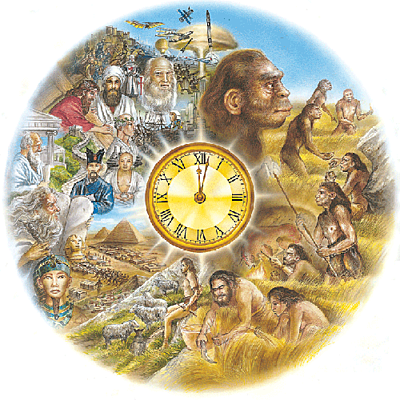 Els grans períodes de la història timeline