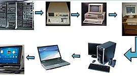 Origen y generación de las computadoras. timeline