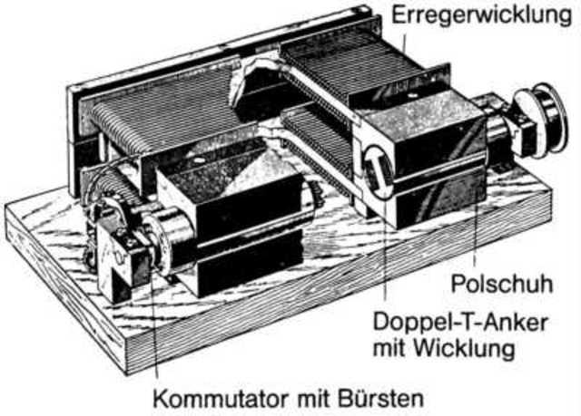 Telegrafo y Siemens AG