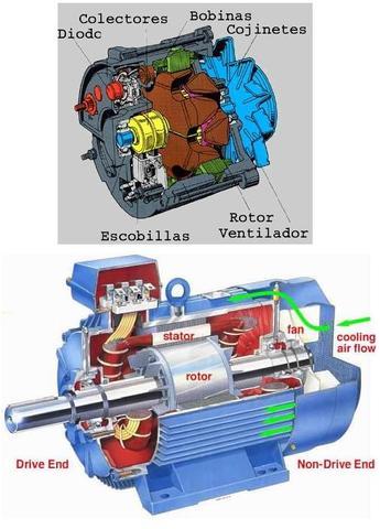 Alternador y Motor Eléctrico