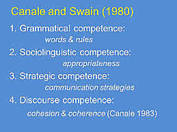 Canale & Swain focuses their work on the interaction of social context, grammar, and meaning (more precisely, social meaning).