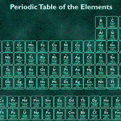 Discovery of the chemical elements timeline