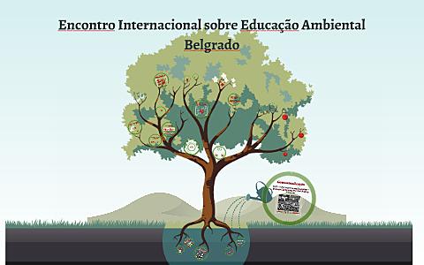 Encontro Internacional sobre Educação Ambiental