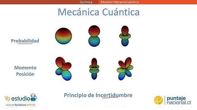 Modelo atómico cuántico. PARTE 1