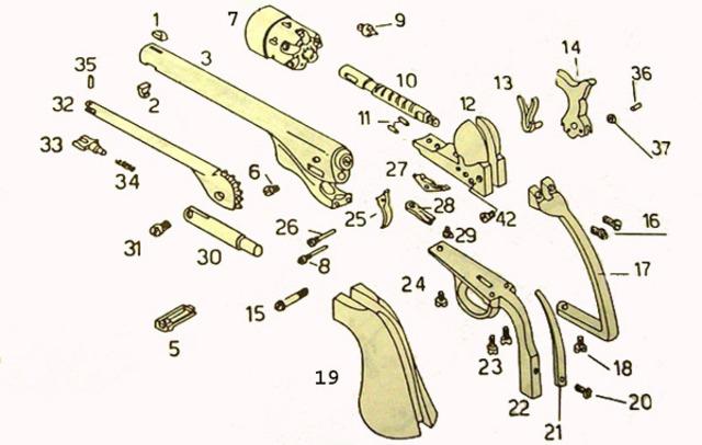 interchangable parts