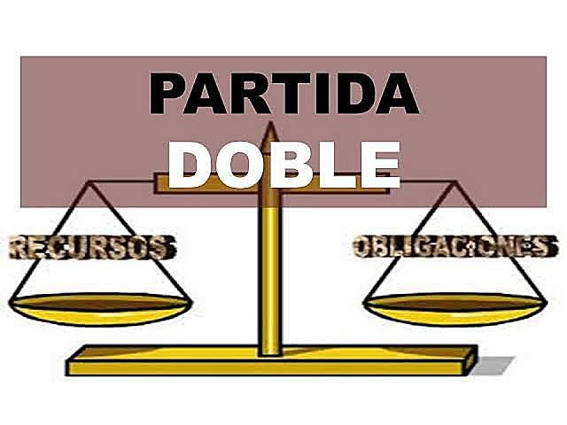 Siglo XIII: Partida Doble.