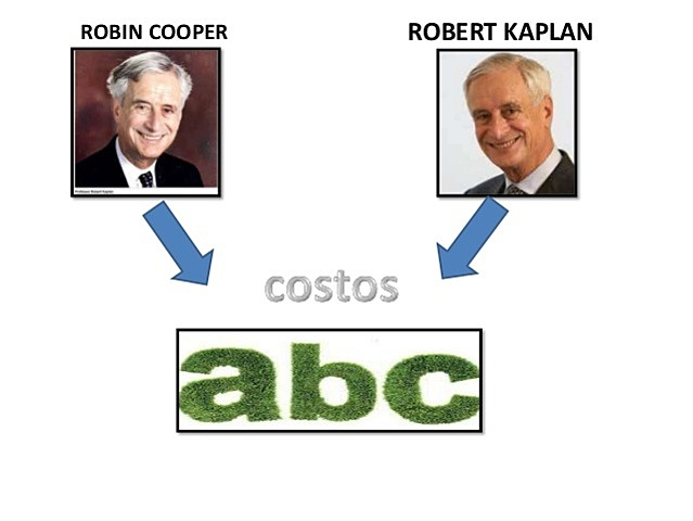"""COSTEO ABC ""BASADO EN ACTIVIDADES"""
