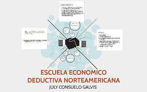 Económica-deductiva norteamericana