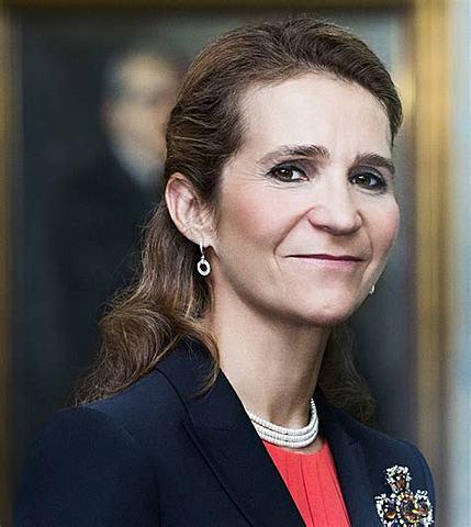 Elena de Borbó