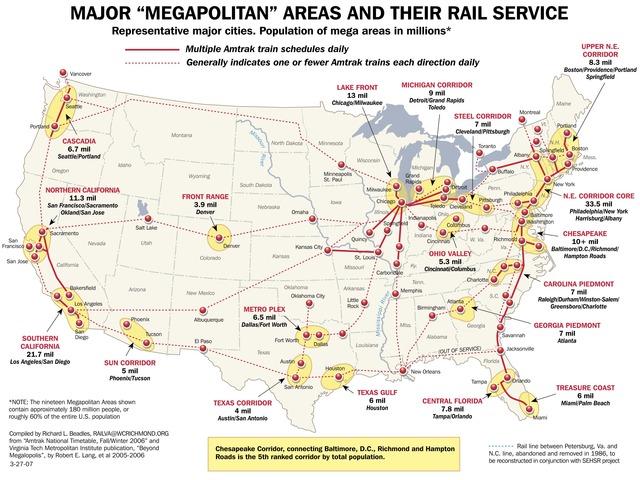 Amtrak created