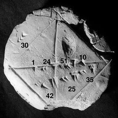 HISTORIA DE LA CIRCUNFERENCIA  timeline