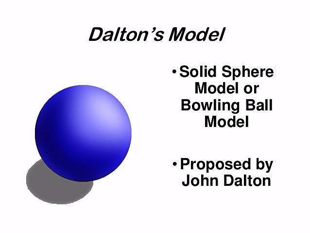 Dalton's First Postulates