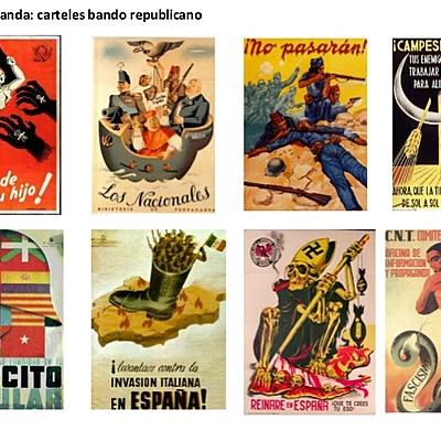 España: de la Crisis del 98 a la Guerra Civil timeline