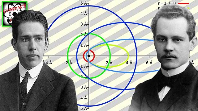Modelo atómico de Bohr-Sommerfield.