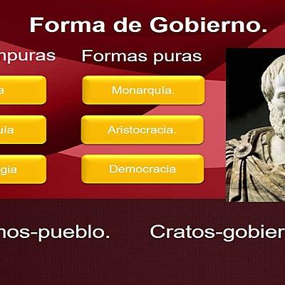 Formas de Gobiernos timeline