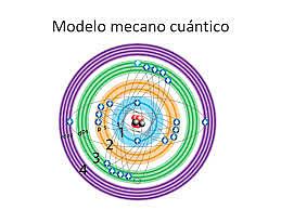 Modelo mecano-cuántico.