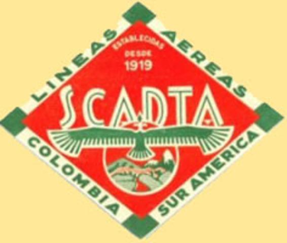 Surge SCADTA