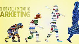 EVOLUCION DE MARKETING Y SUS ENFOQUES timeline