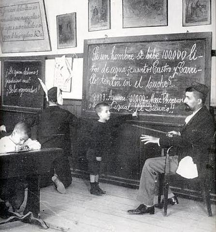 Antecedentes de la Educacion en España