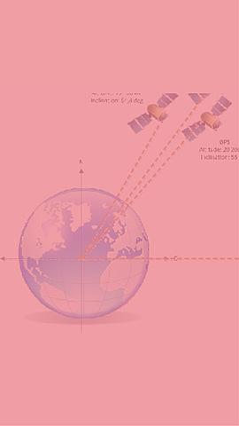 Réponse soviétique au GPS: Glonass
