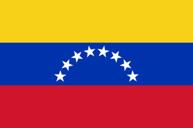 Crisis Politica con venezuela
