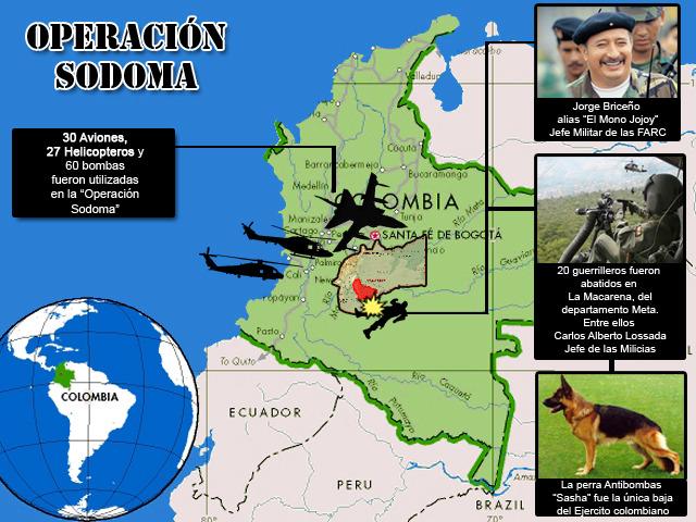 Operación Sodoma
