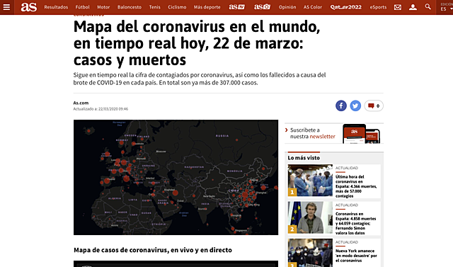22 de marzo:Mapa del coronavirus en el mundo, en tiempo real hoy, 22 de marzo: casos y muertos