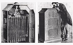 Kinetoscopio patentado por Edison