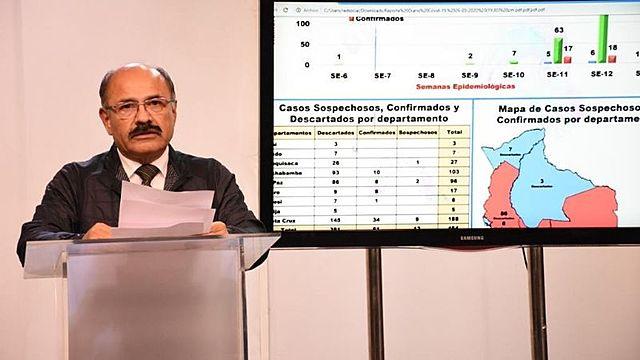 Con 13 positivos nuevos, Bolivia registra 74 casos de coronavirus