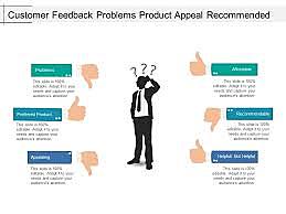 Day 11 - Applying feedback