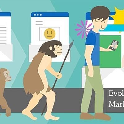 Evolución del marketing y sus enfoques timeline