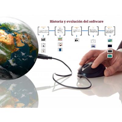 Evolucion del Software en el Mundo timeline