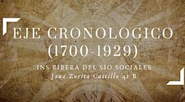 EIX CRONOLOGIC (1700-1929) timeline