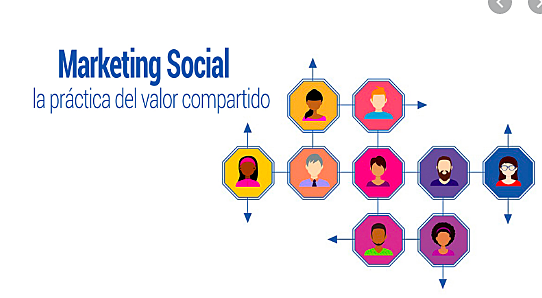 Enfoque de: Marketing Social