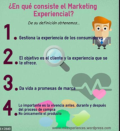 Marketing  Experiencia