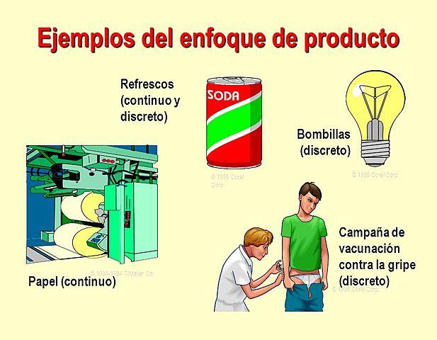 ENFOQUE DE PRODUCTO: