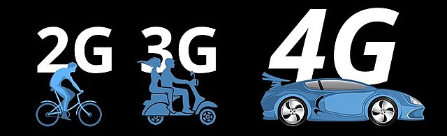 Avances en la tecnología 2G