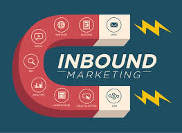 Surge Inbound Marketing