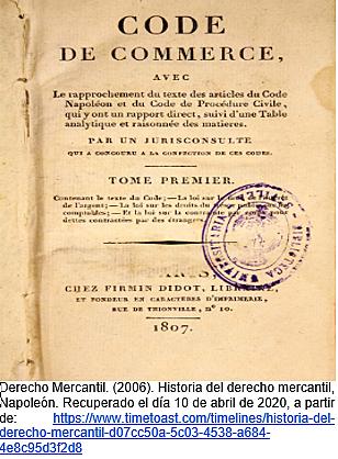 Napoleón expide el código Mercantil.